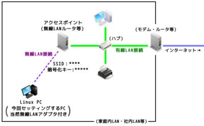Homenet_11